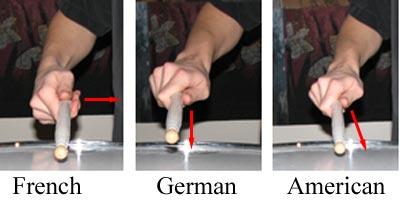 German Grip